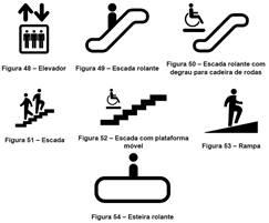 Os símbolos de acesso estarão nos locais, conforme modelo